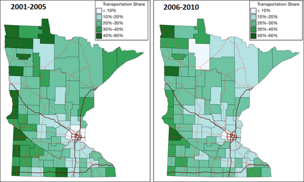 Minnesota County Transportation Expenditure Share