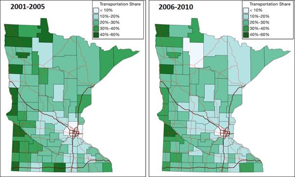Minnesota County Transportation Expenditure Share